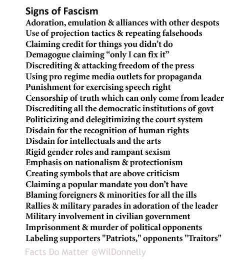 Signs of Fascism list